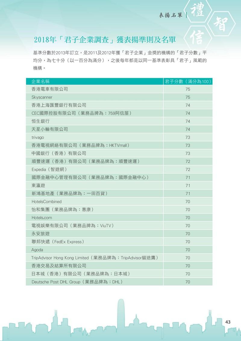 E-Commerce Ethics Forum and Junzi Corporation Survey 2018 Result Announcement