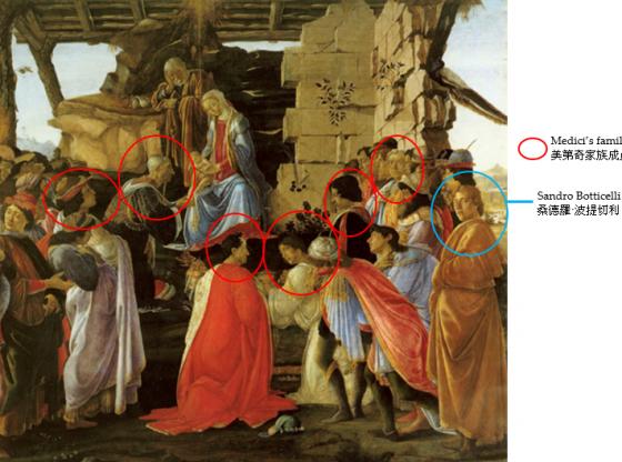 (Sandro Botticelli, Adoration of the Magi, 1474-1475, Florence, Gallerie degli Uffizi)